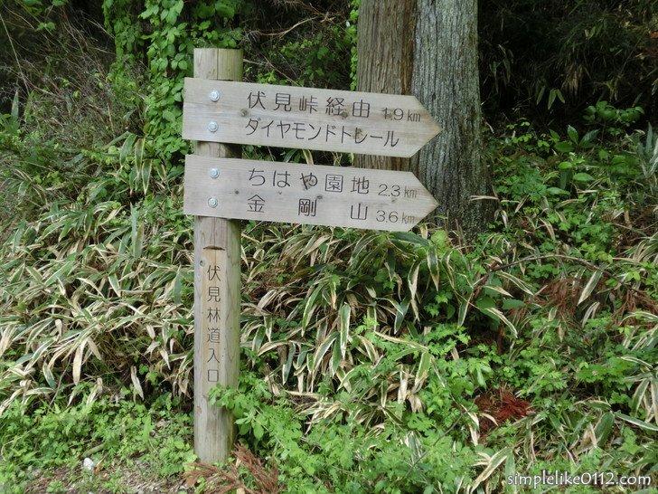 念仏坂起点・伏見林道入口の標識