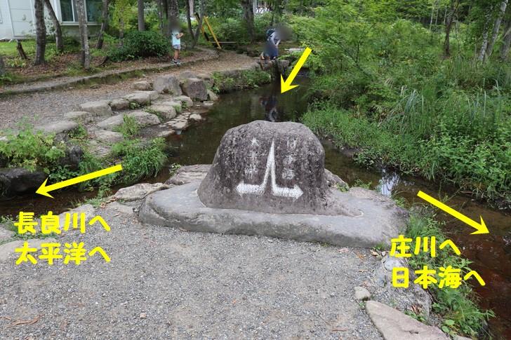 岐阜県ひるがの分水嶺公園・川の分かれ目