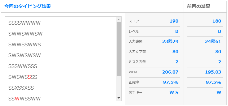 FMVキッズ・めざせ!タイピングマスター