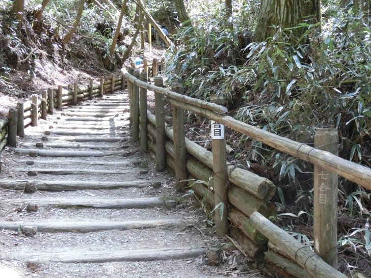 金剛山山頂へ行くルート