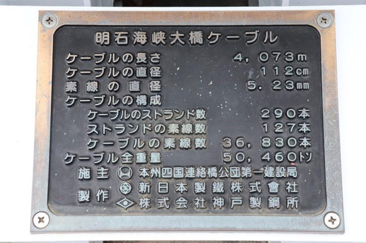 明石海峡大橋のケーブル詳細