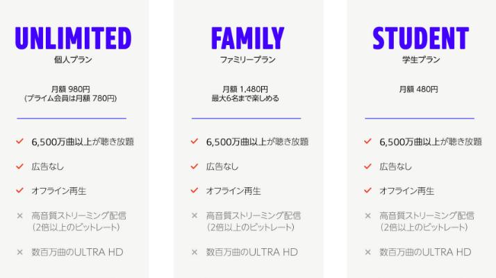 AmazonMUSIC Unlimitedの料金プランは3種類ある