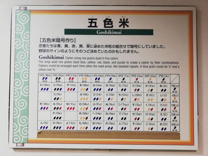 忍者の暗号「五色米暗号」とは?